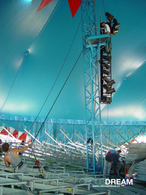 Schweizer National-Circus Knie - Zofingen AG 2003